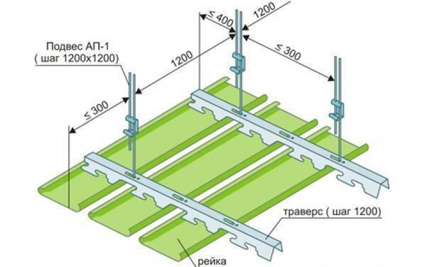 Scheme of installation of a rack ceiling