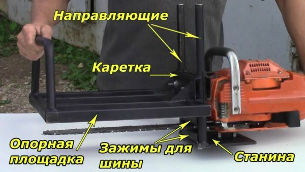 The photo shows basic elements of a mobile set-top box design sawmill