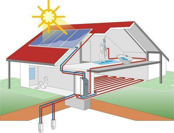 To provide the home with alternative energy it is necessary to use the services of professionals