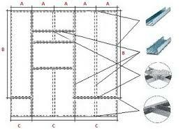 Option to create a project with a clear demonstration required for the design of profiles and joints