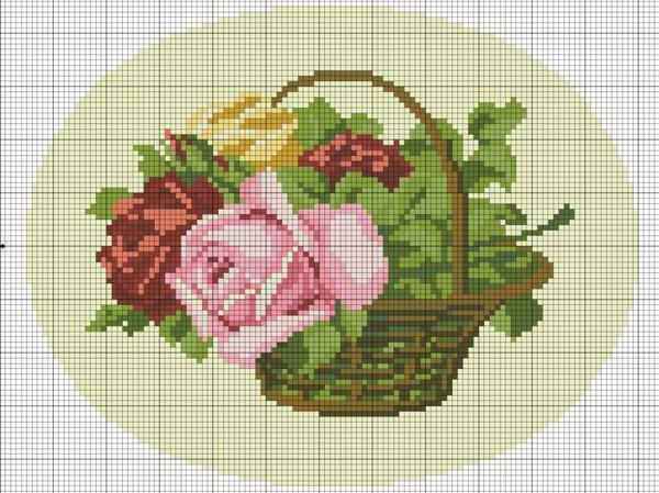 A basket of neatly embroidered multi-colored roses will look very impressive
