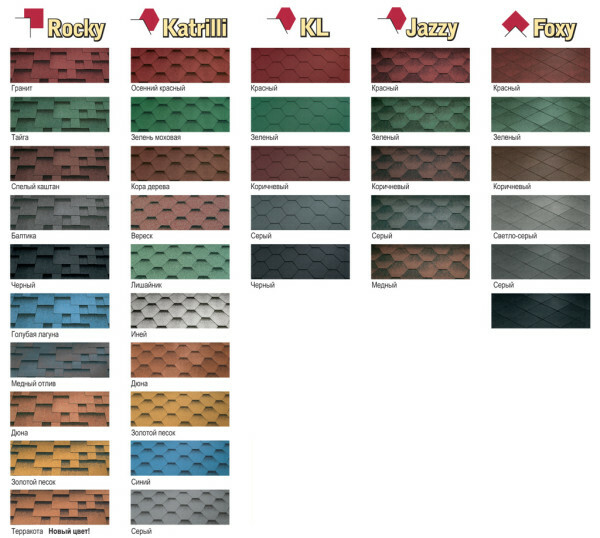 "Assortment ""Katepal"" flexible roof consists of five product lines"