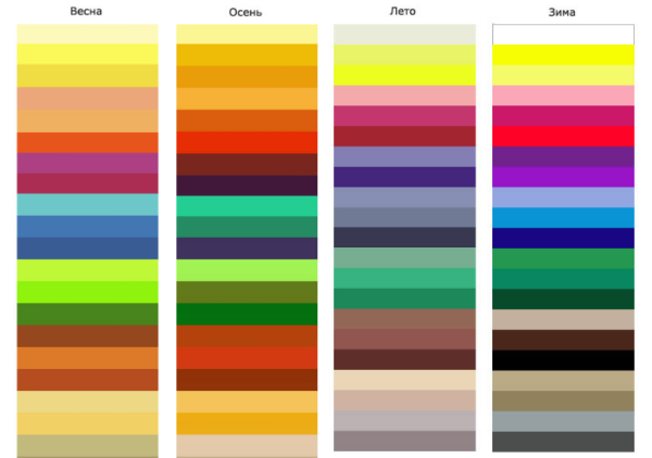 A palette based on the theory of the seasons