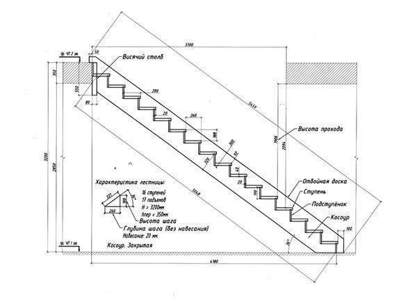 The ladder should be a reliable construction, therefore it is necessary to strictly calculate and draw a drawing