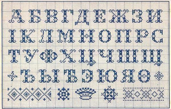 Alphabet cross-stitch patterns: russian for metrics, floral and english, free pictures, girls and figures
