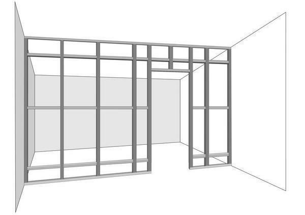Drawing up a project for the installation of gypsum board partitions will guarantee a high quality