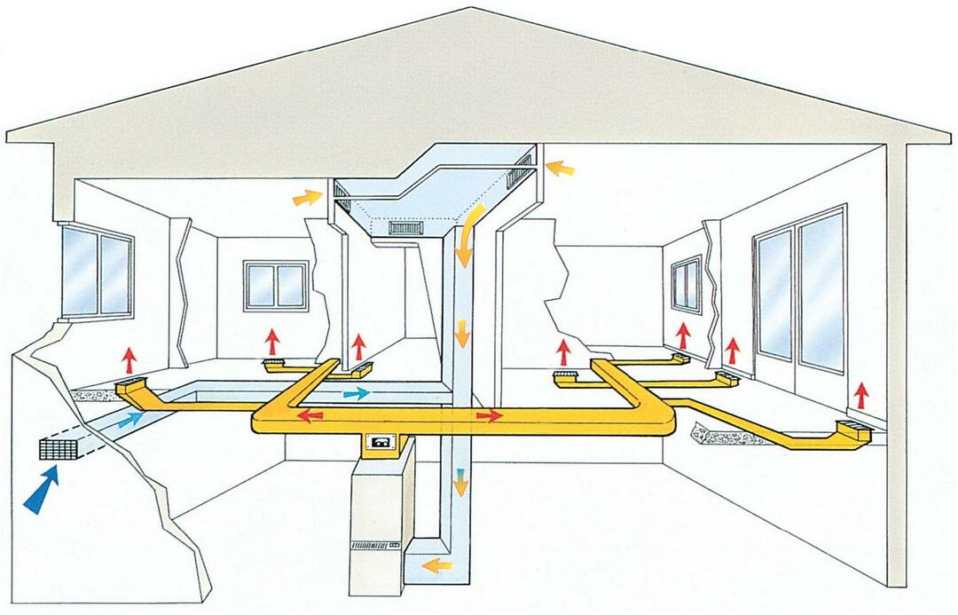 Air heating: private house system, device by Canadian technique, scheme for a country house