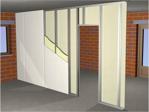 The principle of drywall partitions