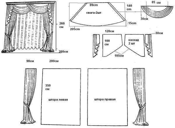 Curtains with their own hands step by step instruction: a master class with Austrian and Viennese, schemes of cutting, sewing from tulle