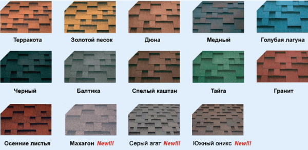 On shingles roof color appearance depends a lot, so try to trim it carefully
