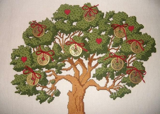 To the monetary tree really acted, it is necessary to embroider it correctly and place it in the right place