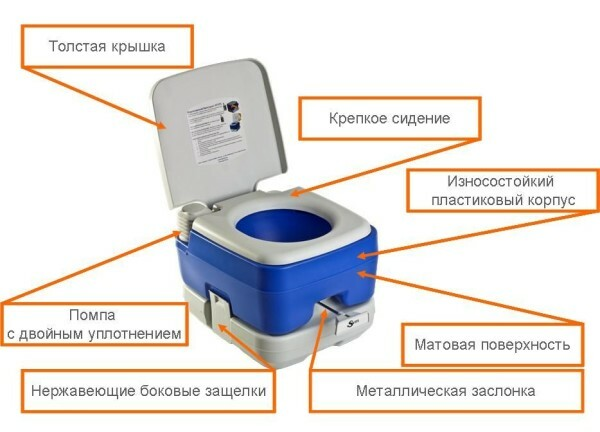 Peat biotoilet: composting and other types, operating principles, dimensions, video and photos