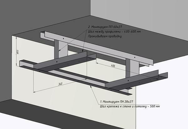 Frame made of aluminum profile - the basis of the floating ceiling