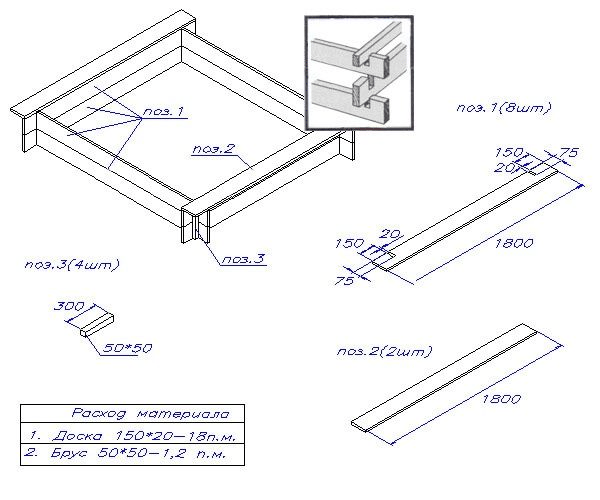 Drawings of a simple wooden planks and sandbox bar.
