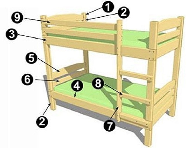 Как сделать детскую двухъярусную кровать своими руками фото 14